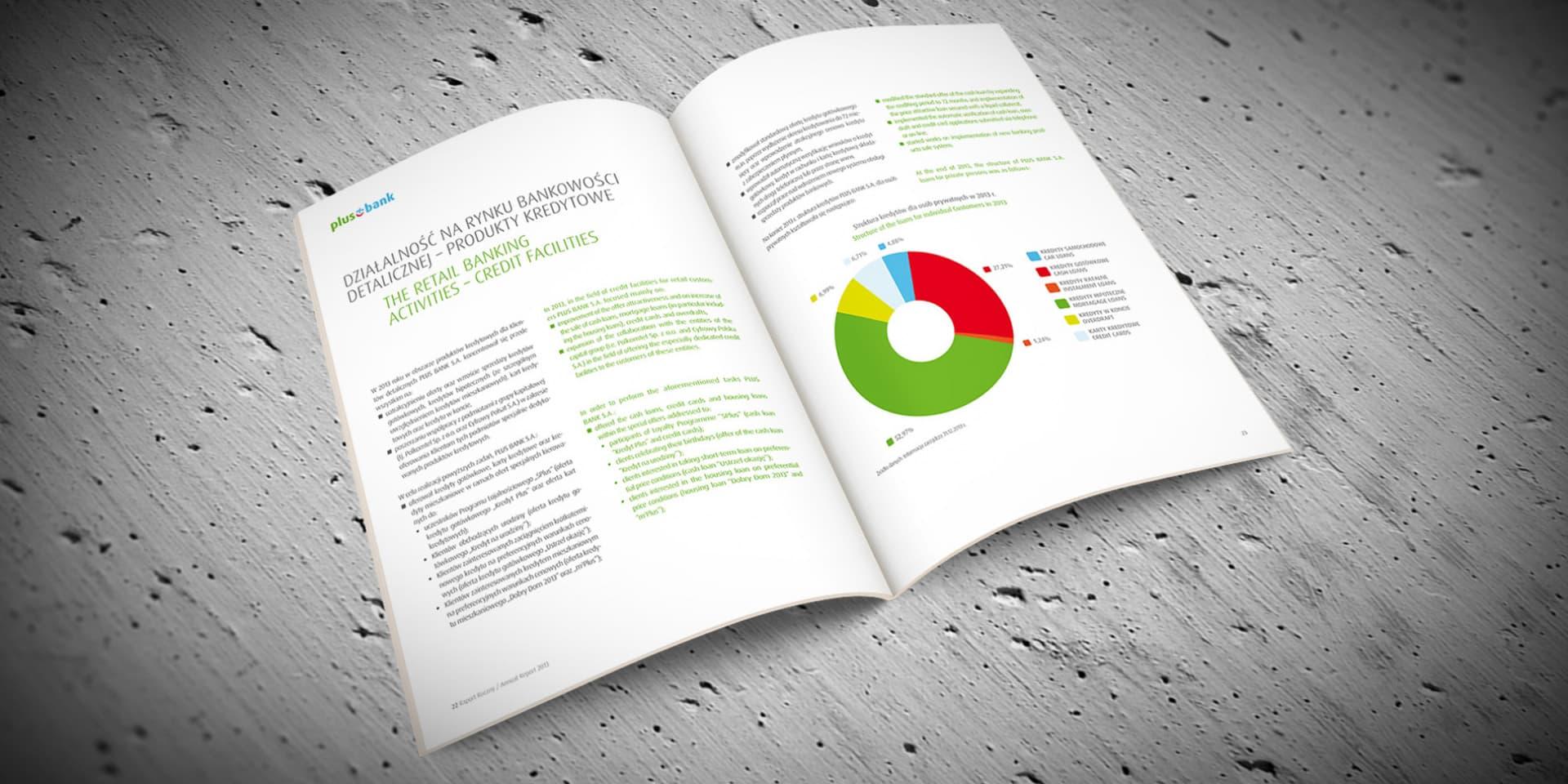 raport roczny plus bank